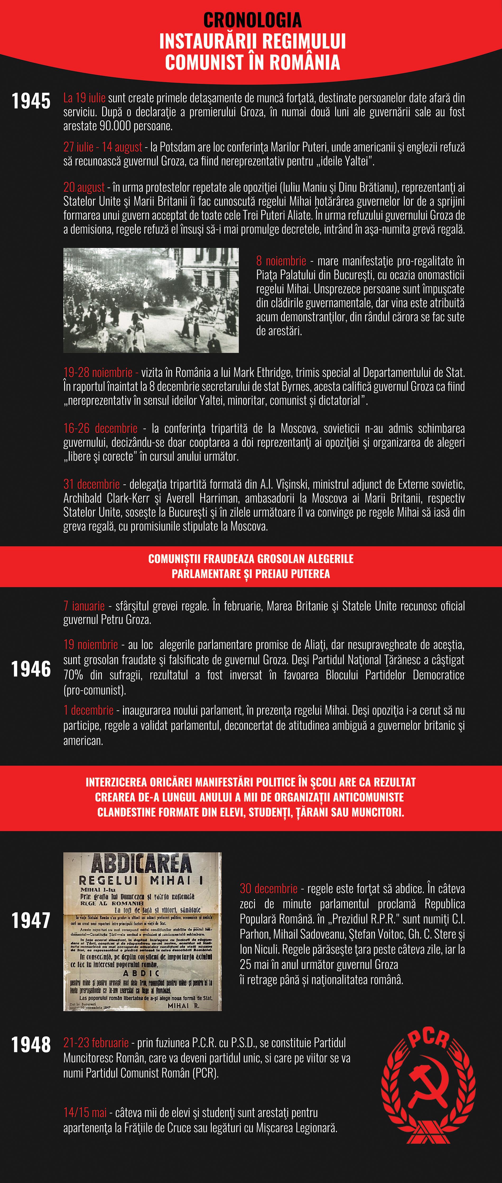 Cronologia instaurării regimului comunist în România - Bannerul 04 - Caravana Eroilor