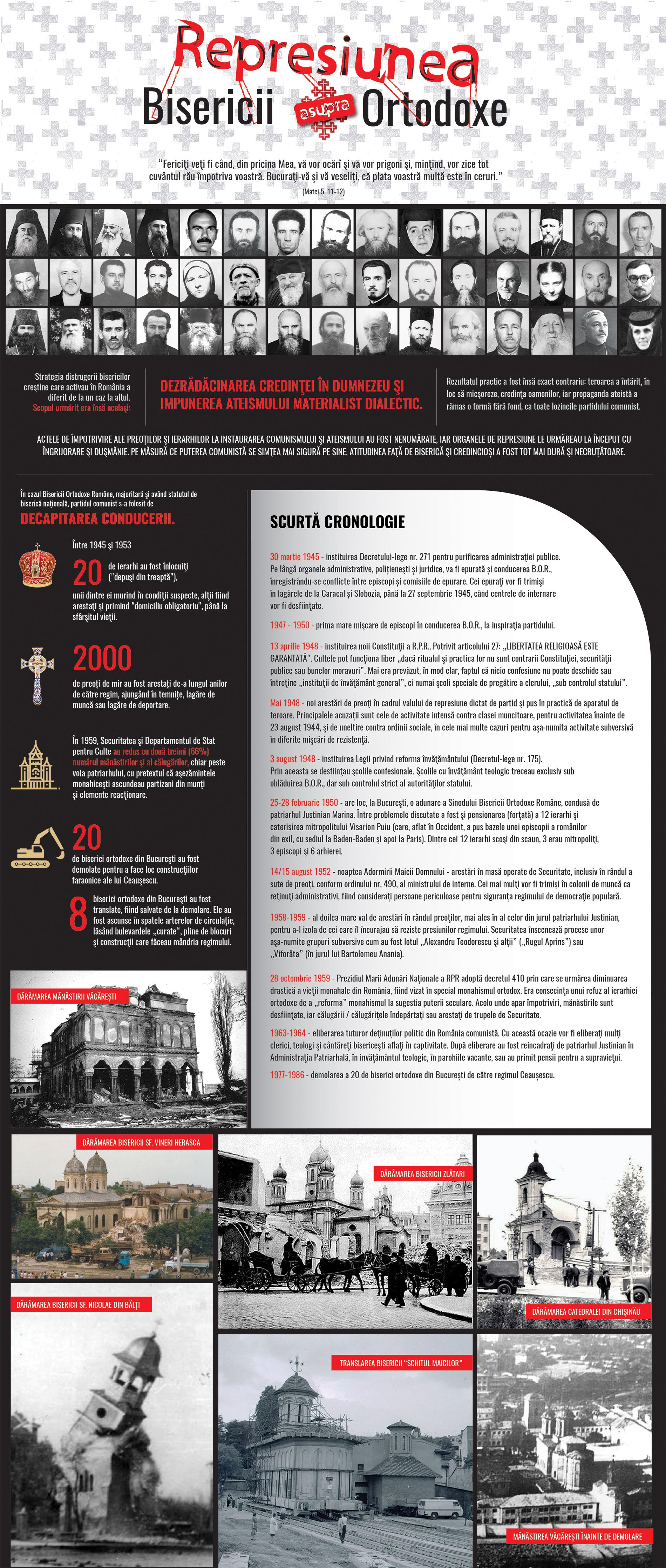 Represiunea asupra Bisericii Ortodoxe Române - Bannerul 12 - Caravana Eroilor
