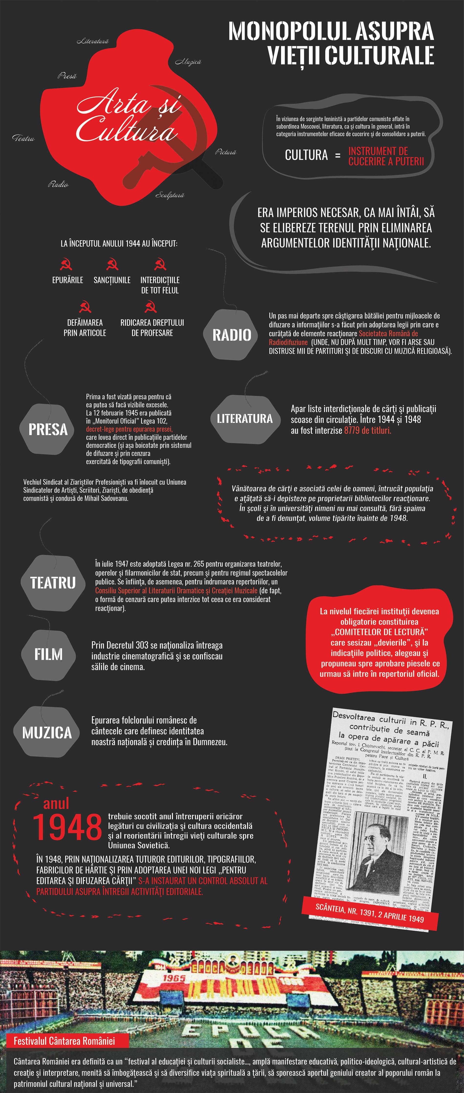 Monopolul asupra vieții culturale  - Bannerul 15 - Caravana Eroilor
