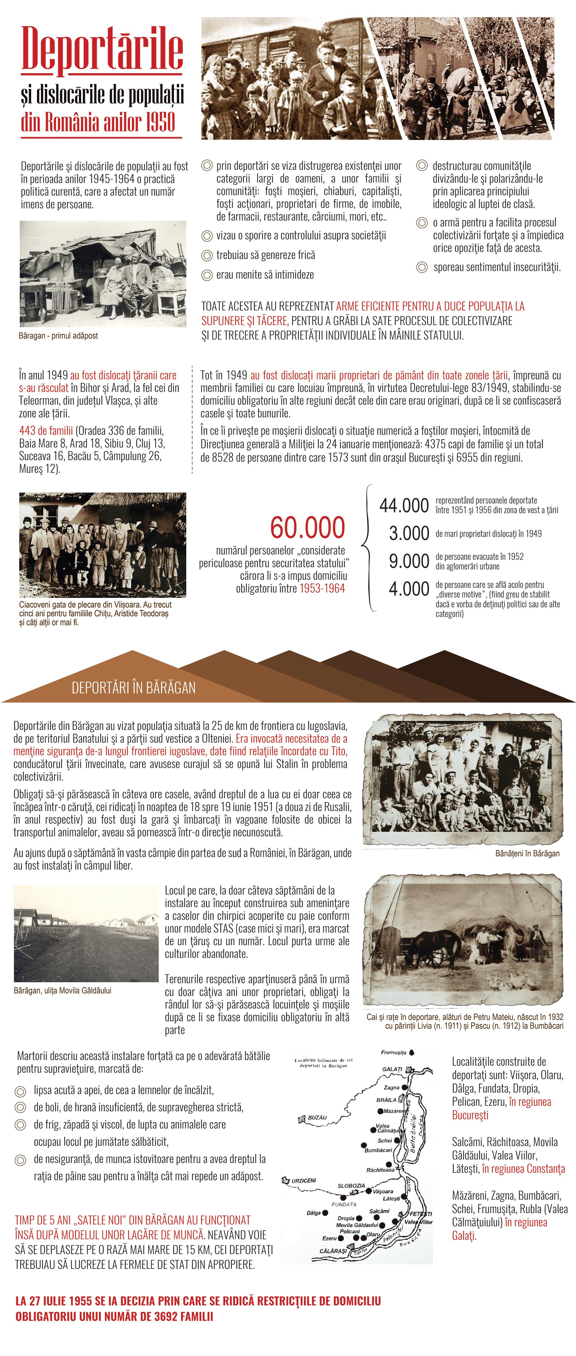 Deportările  - Bannerul 20 - Caravana Eroilor