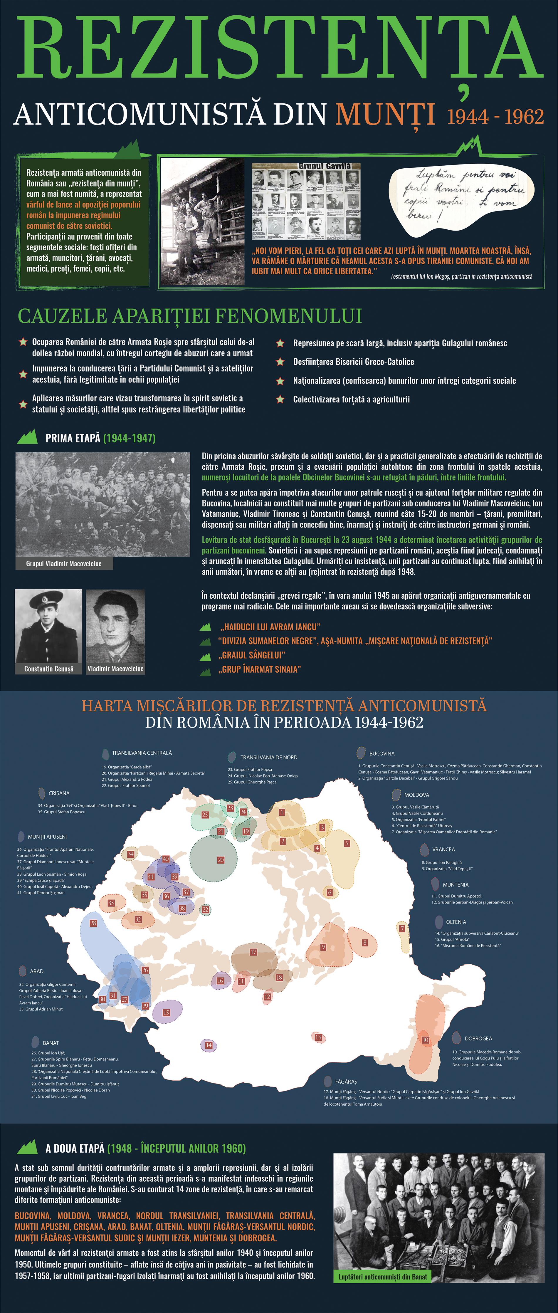 Rezistența anticomunistă din munți - Bannerul 25 - Caravana Eroilor